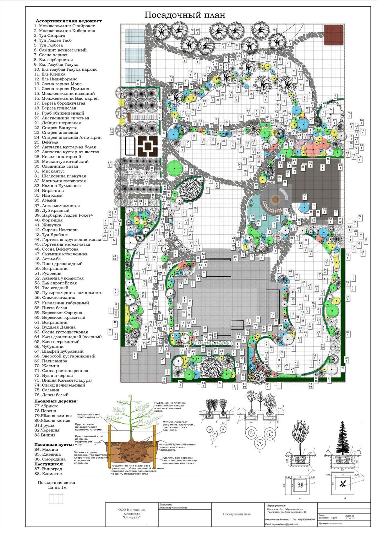 Планирование и реализация проектов озеленения участков