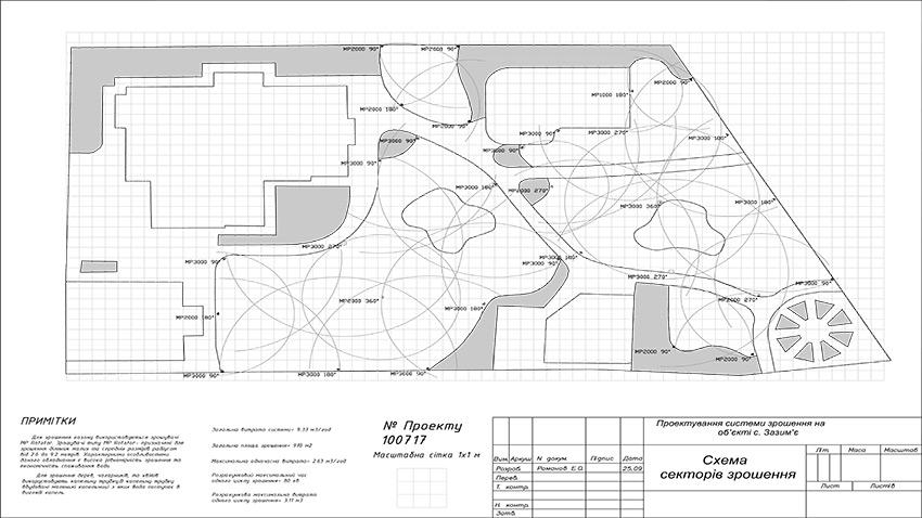 План орошения участка 25 соток