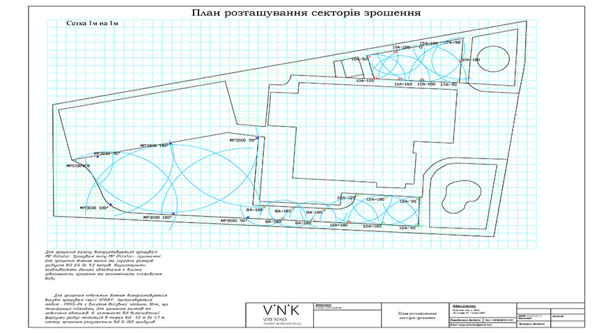 План секторов орошения участка 30 соток