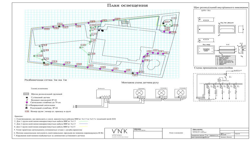 План освещения участка 30 соток