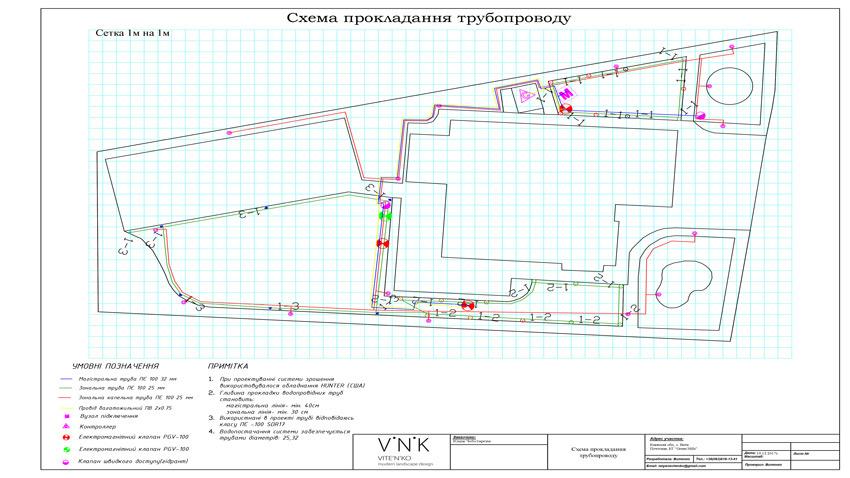 Схема трубопровода участка 30 соток