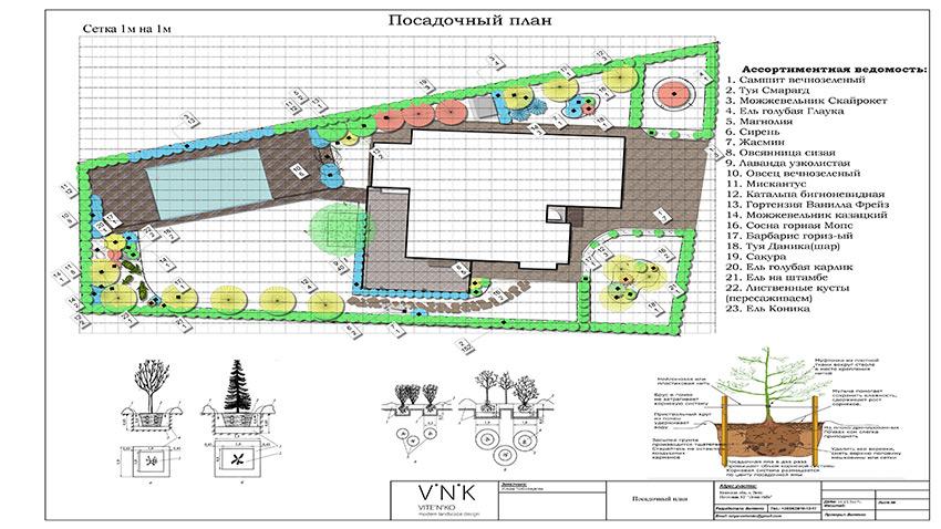 Посадочный план участка 30 соток